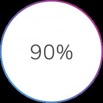 90% Stat Bubble